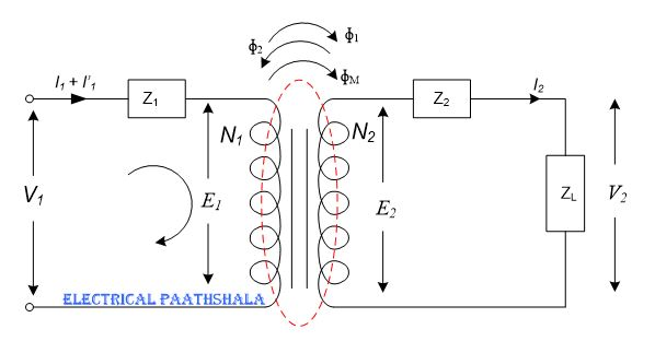 circuit diagram for showing that E1 is equal to V1