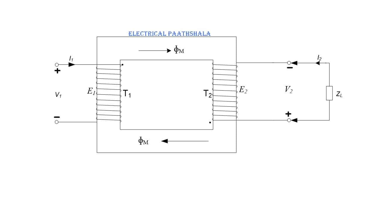Ideal Transformer And Its Phasor Diagram