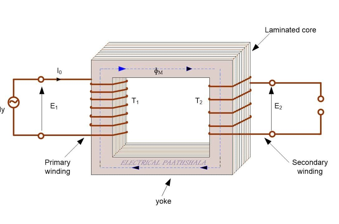 diagram of transformer on no load with secondary winding as open circuited.