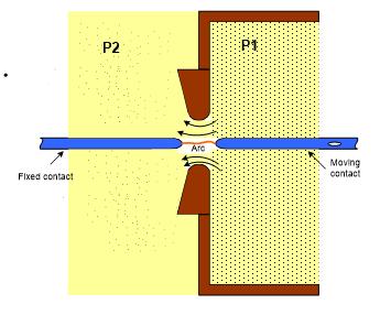 double pressure puffer type SF6 circuit breaker
